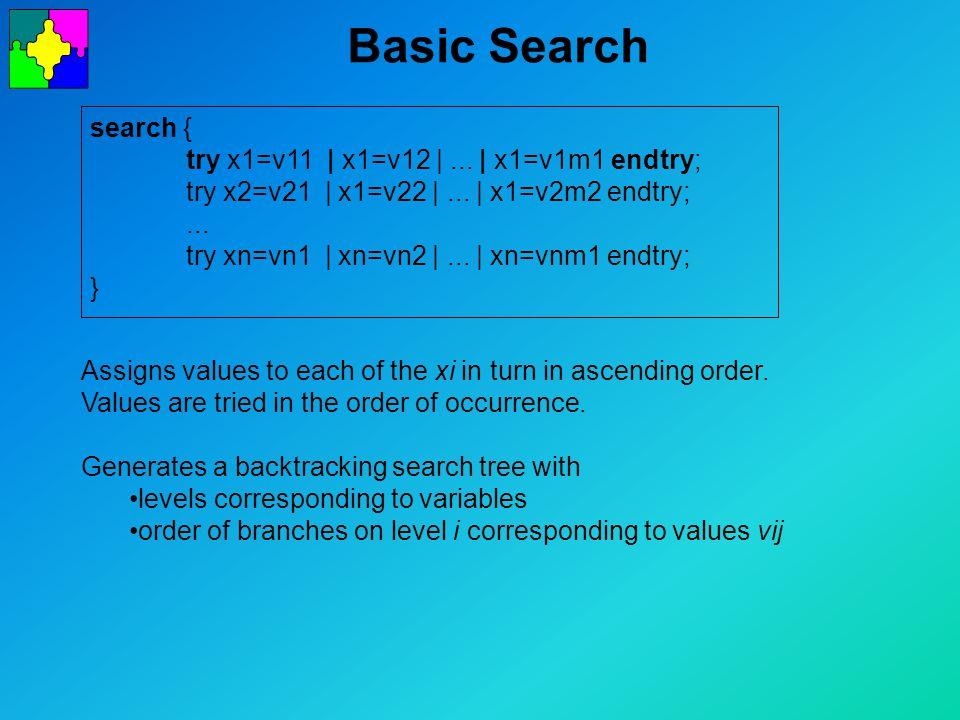 Basic Search search { try x1=v11 | x1=v12 |... | x1=v1m1 endtry; try x2=v21 | x1=v22 |...