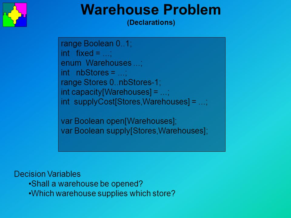 Warehouse Problem (Declarations) range Boolean 0..1; int fixed =...; enum Warehouses...; int nbStores =...; range Stores 0..nbStores-1; int capacity[Warehouses] =...; int supplyCost[Stores,Warehouses] =...; var Boolean open[Warehouses]; var Boolean supply[Stores,Warehouses]; Decision Variables Shall a warehouse be opened.