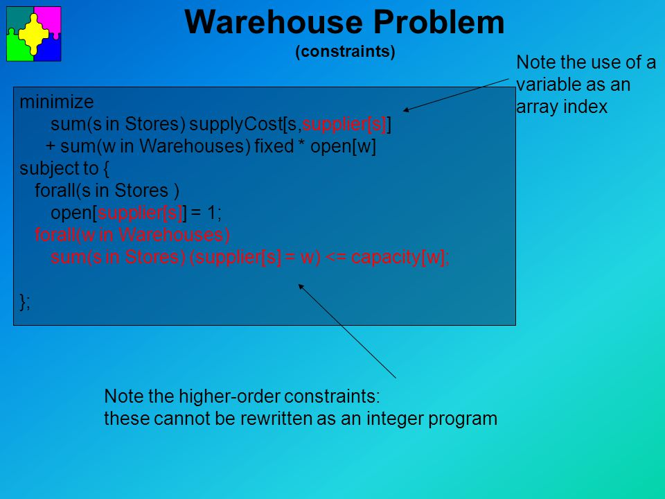 Warehouse Problem (constraints) minimize sum(s in Stores) supplyCost[s,supplier[s]] + sum(w in Warehouses) fixed * open[w] subject to { forall(s in Stores ) open[supplier[s]] = 1; forall(w in Warehouses) sum(s in Stores) (supplier[s] = w) <= capacity[w]; }; Note the higher-order constraints: these cannot be rewritten as an integer program Note the use of a variable as an array index