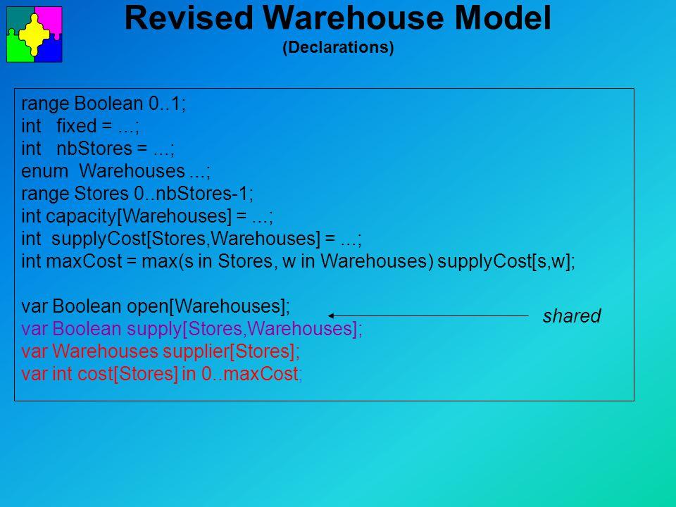 range Boolean 0..1; int fixed =...; int nbStores =...; enum Warehouses...; range Stores 0..nbStores-1; int capacity[Warehouses] =...; int supplyCost[Stores,Warehouses] =...; int maxCost = max(s in Stores, w in Warehouses) supplyCost[s,w]; var Boolean open[Warehouses]; var Boolean supply[Stores,Warehouses]; var Warehouses supplier[Stores]; var int cost[Stores] in 0..maxCost; Revised Warehouse Model (Declarations) shared