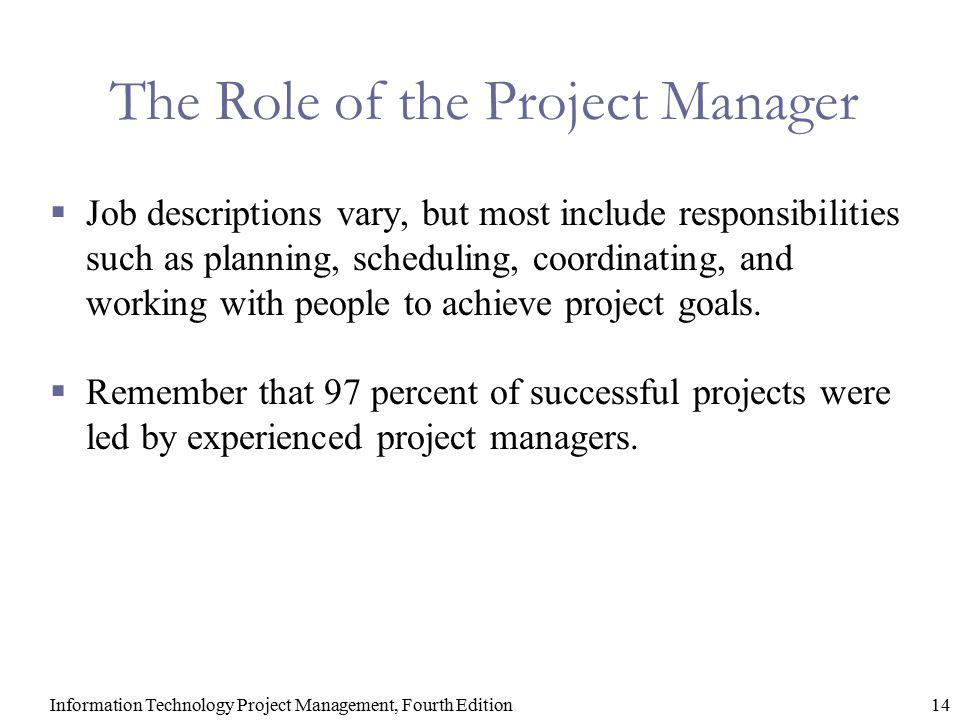 project management job descriptions pm skills information – Project Manager Job Description