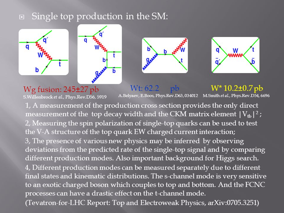  Single top production in the SM: Wg fusion: 245±27 pb S.Willenbrock et al., Phys.Rev.D56, 5919 Wt: 62.2 pb A.Belyaev, E.Boos, Phys.Rev.D63, W* 10.2±0.7 pb M.Smith et al., Phys.Rev.D54, , A measurement of the production cross section provides the only direct measurement of the top decay width and the CKM matrix element |V tb | 2 ; 2, Measuring the spin polarization of single-top quarks can be used to test the V-A structure of the top quark EW charged current interaction; 3, The presence of various new physics may be inferred by observing deviations from the predicted rate of the single-top signal and by comparing different production modes.
