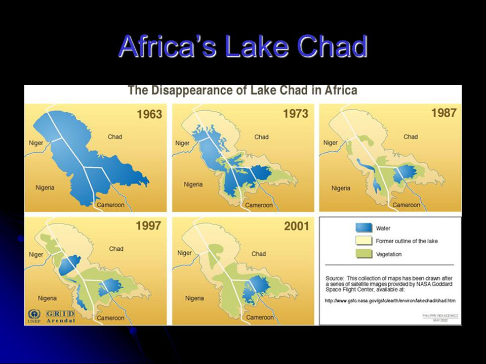 Lake Chad Surrounded by Cameroon, Chad, Niger, and Nigeria-all countries with fast growing populations Surrounded by Cameroon, Chad, Niger, and Nigeria-all countries with fast growing populations Shrunk 96% within 40 years Shrunk 96% within 40 years High demand for irrigation water and declining rainfall draining dry the rivers and streams that feed Lake Chad High demand for irrigation water and declining rainfall draining dry the rivers and streams that feed Lake Chad