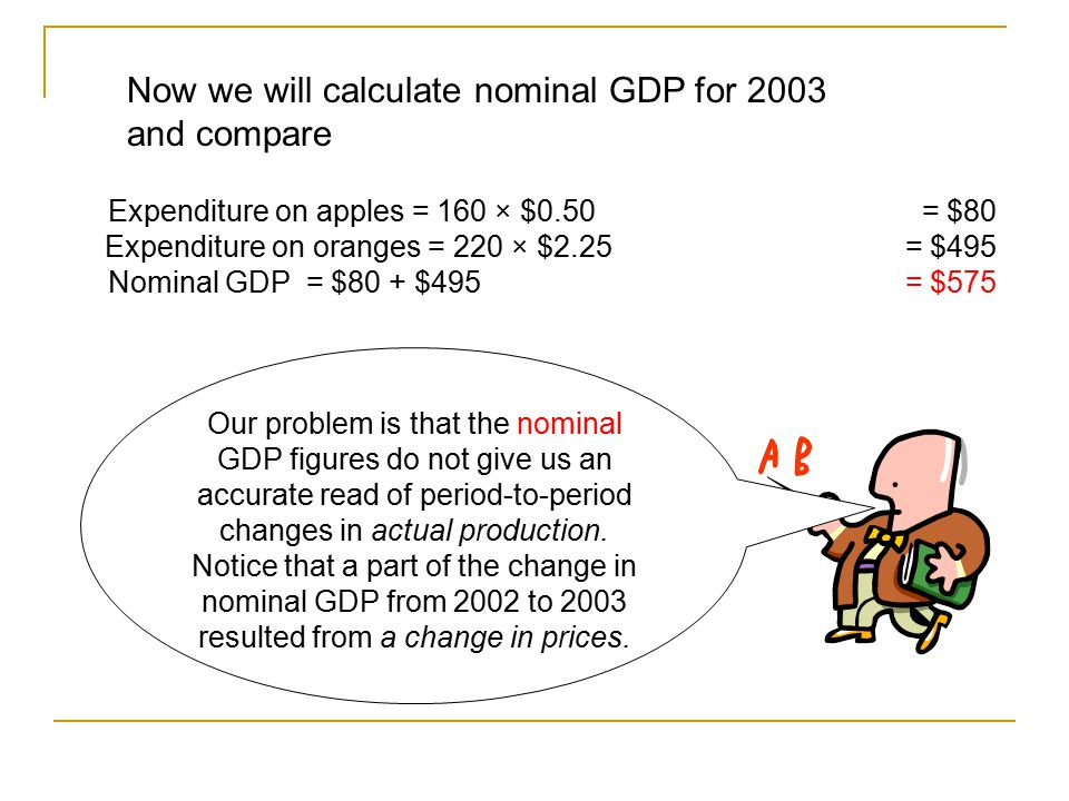 Nominal GDP Calculation To calculate nominal GDP in 2002, sum the expenditures on apples and oranges in 2002 as follows: Expenditure on apples = 100 × $1 = $100 Expenditure on oranges = 200 × $0.50 = $100 Nominal GDP = $100 + $200 = $200