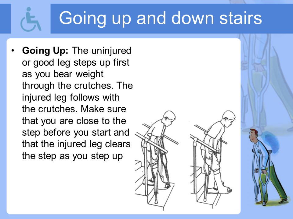Going up and down stairs Going Up: The uninjured or good leg steps up first as you bear weight through the crutches.