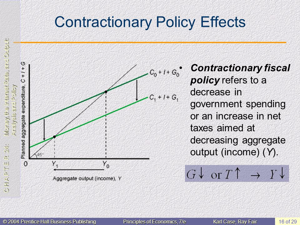 C H A P T E R 24: Money, the Interest Rate, and Output: Analysis and Policy © 2004 Prentice Hall Business PublishingPrinciples of Economics, 7/eKarl Case, Ray Fair 16 of 29 Contractionary Policy Effects Contractionary fiscal policy refers to a decrease in government spending or an increase in net taxes aimed at decreasing aggregate output (income) (Y).
