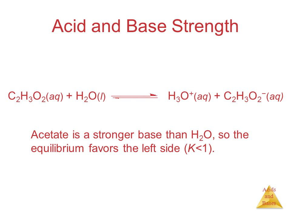 Acids and Bases Acid and Base Strength Acetate is a stronger base than H 2 O, so the equilibrium favors the left side (K<1).