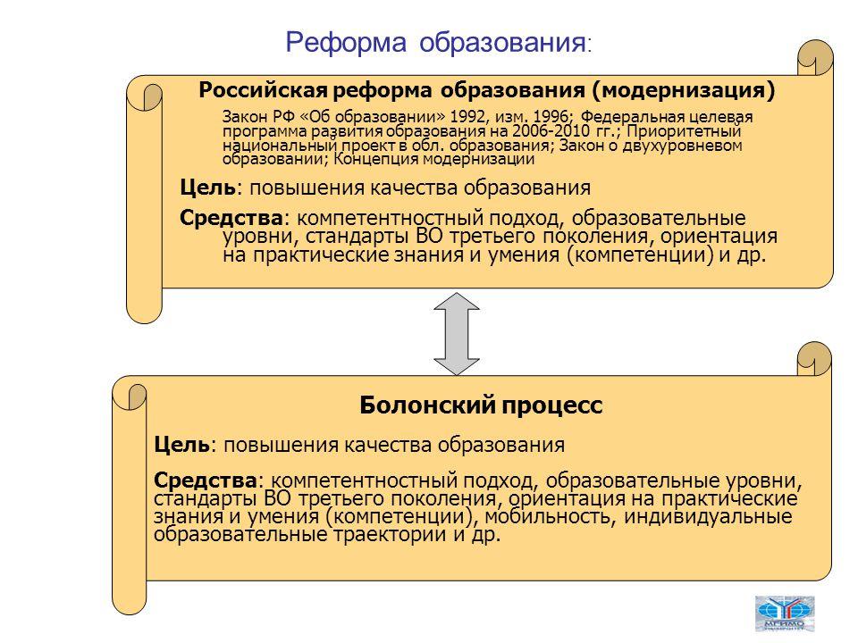 2 Реформа образования : Российская реформа образования (модернизация) Закон РФ «Об образовании» 1992, изм.