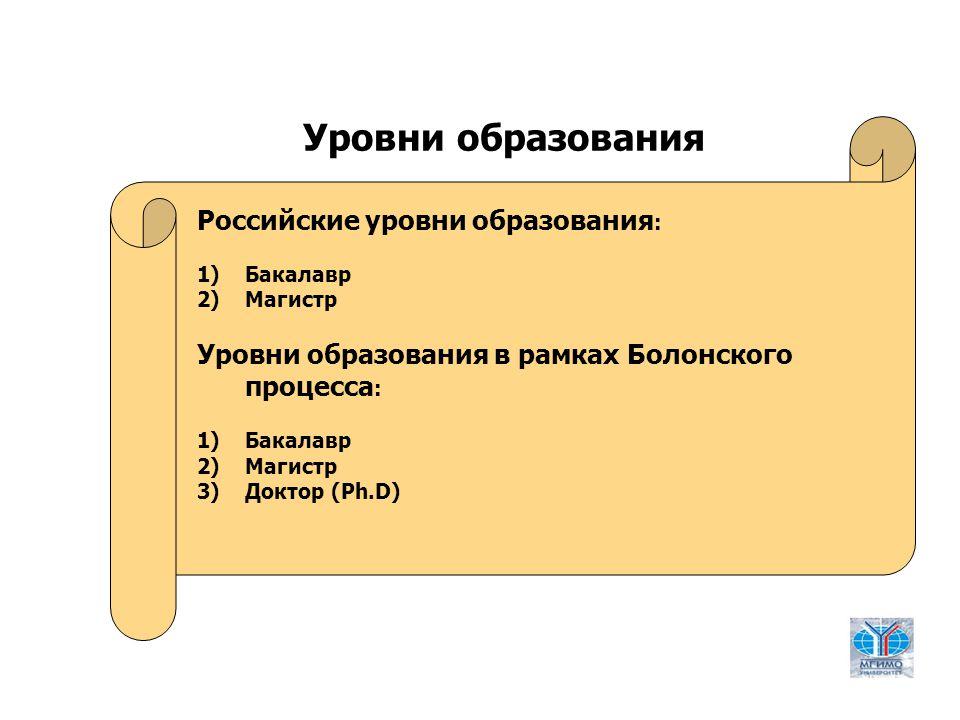 3 Уровни образования Российские уровни образования : 1)Бакалавр 2)Магистр Уровни образования в рамках Болонского процесса : 1)Бакалавр 2)Магистр 3)Доктор (Ph.D)
