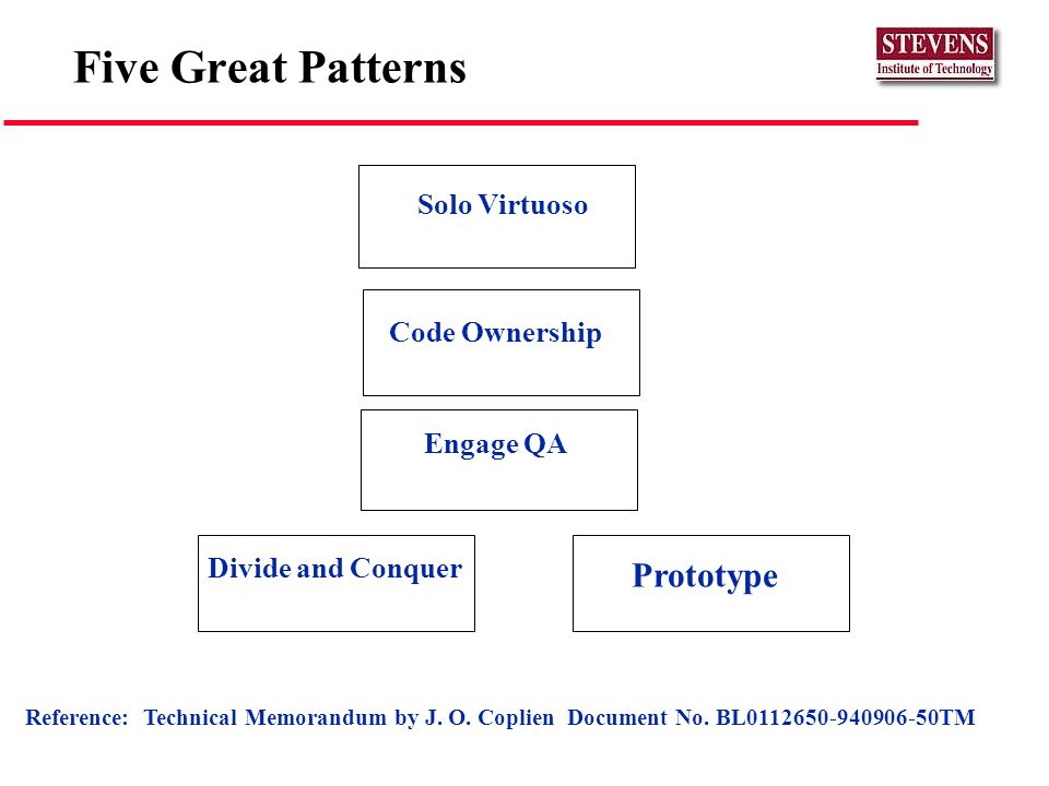 Five Great Patterns Solo Virtuoso Code Ownership Engage QA Divide and Conquer Prototype Reference: Technical Memorandum by J.