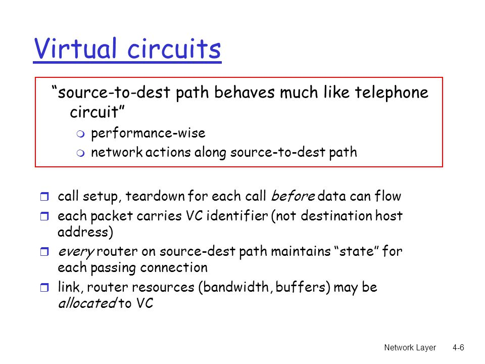 Network Layer4-6 Virtual circuits r call setup, teardown for each call before data can flow r each packet carries VC identifier (not destination host address) r every router on source-dest path maintains state for each passing connection r link, router resources (bandwidth, buffers) may be allocated to VC source-to-dest path behaves much like telephone circuit m performance-wise m network actions along source-to-dest path