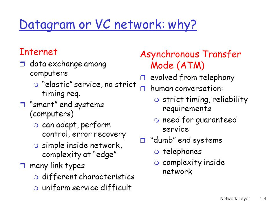 Network Layer4-8 Datagram or VC network: why.