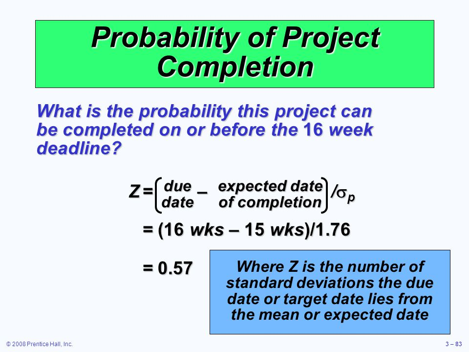 © 2008 Prentice Hall, Inc.3 – 83 Probability of Project Completion What is the probability this project can be completed on or before the 16 week deadline.