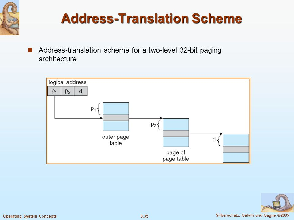 8.35 Silberschatz, Galvin and Gagne ©2005 Operating System Concepts Address-Translation Scheme Address-translation scheme for a two-level 32-bit paging architecture