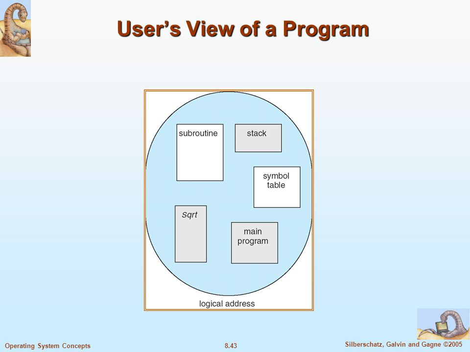 8.43 Silberschatz, Galvin and Gagne ©2005 Operating System Concepts User's View of a Program