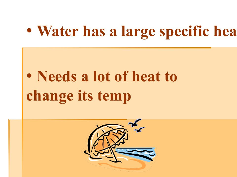 Water has a large specific heat. Needs a lot of heat to change its temp