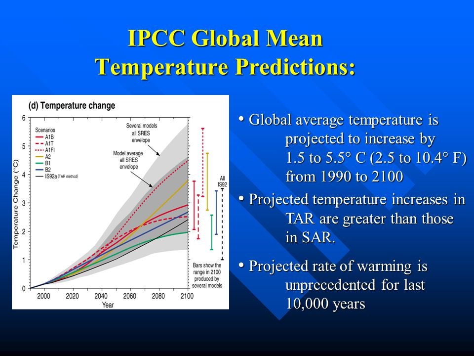 IPCC Global Mean Temperature Predictions: Global average temperature is projected to increase by 1.5 to 5.5° C (2.5 to 10.4° F) from 1990 to 2100 Global average temperature is projected to increase by 1.5 to 5.5° C (2.5 to 10.4° F) from 1990 to 2100 Projected temperature increases in TAR are greater than those in SAR.