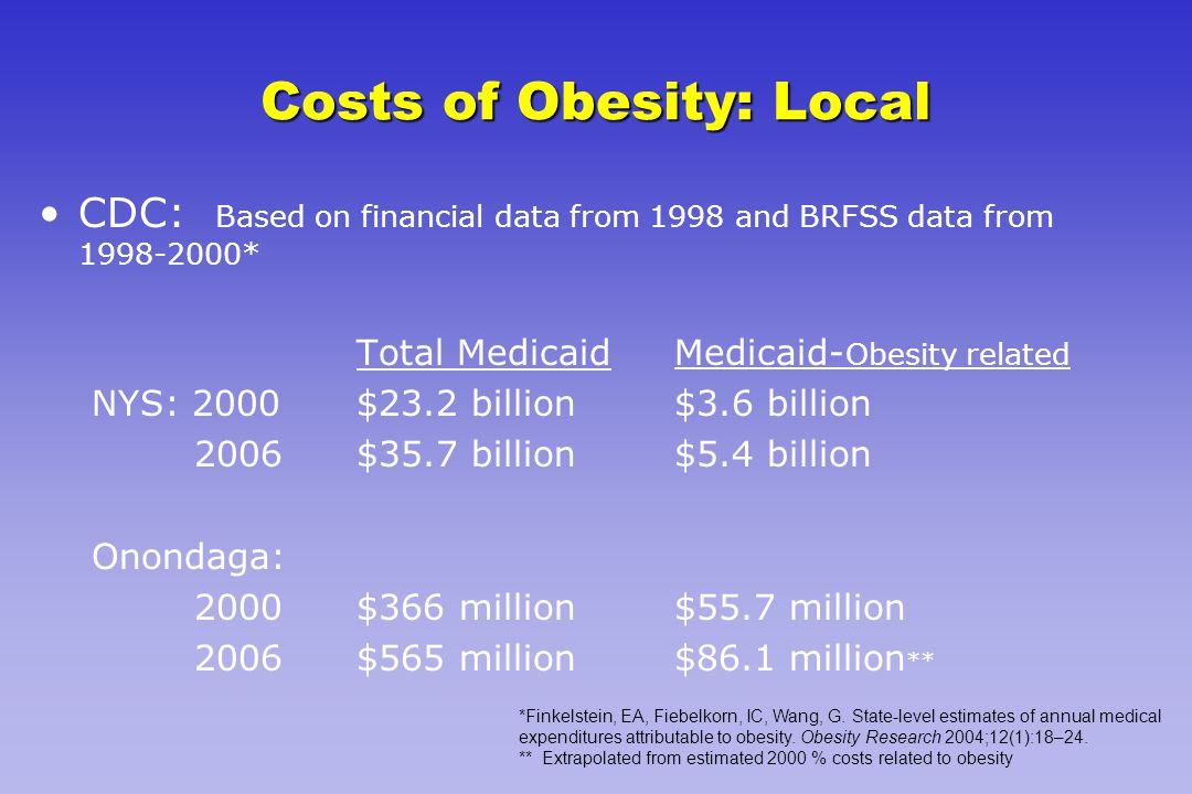 Costs of Obesity: Local CDC: Based on financial data from 1998 and BRFSS data from * Total MedicaidMedicaid- Obesity related NYS: 2000$23.2 billion$3.6 billion 2006$35.7 billion$5.4 billion Onondaga: 2000$366 million$55.7 million 2006$565 million$86.1 million ** *Finkelstein, EA, Fiebelkorn, IC, Wang, G.