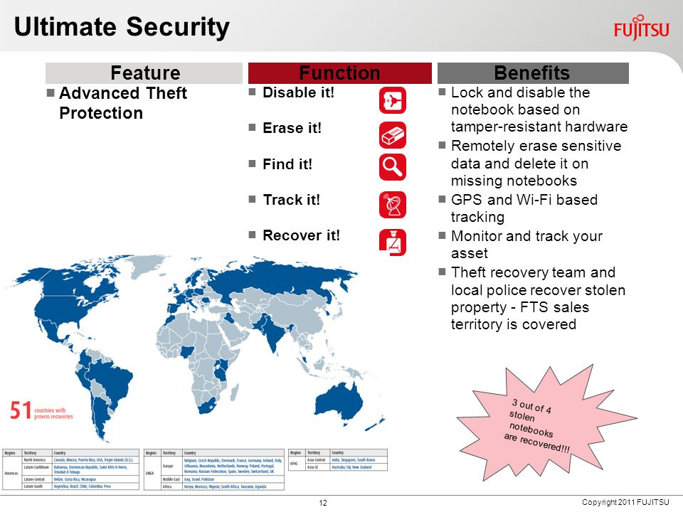 Copyright 2011 FUJITSU Ultimate Security FeatureFunctionBenefits Advanced Theft Protection Disable it.