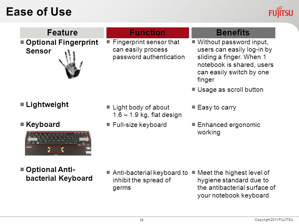 Copyright 2011 FUJITSU Ease of Use FeatureFunctionBenefits Optional Fingerprint Sensor Lightweight Keyboard Optional Anti- bacterial Keyboard Fingerprint sensor that can easily process password authentication Light body of about 1.6 – 1.9 kg, flat design Full-size keyboard Anti-bacterial keyboard to inhibit the spread of germs Without password input, users can easily log-in by sliding a finger.