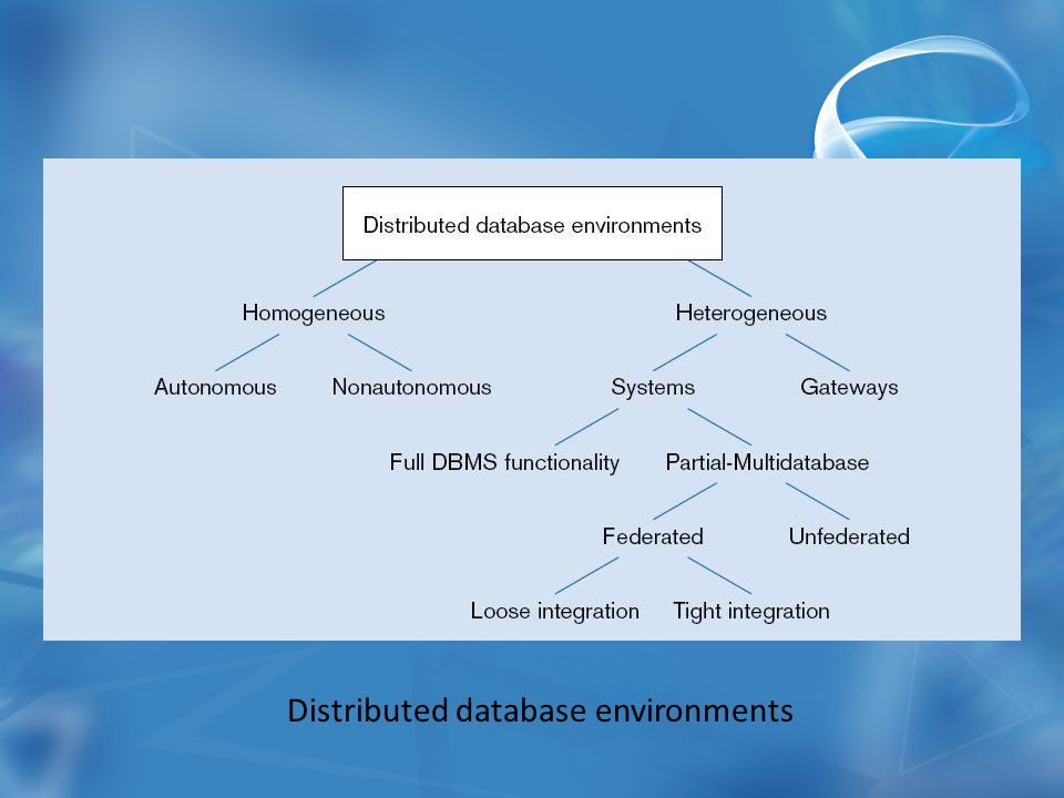 Distributed database environments