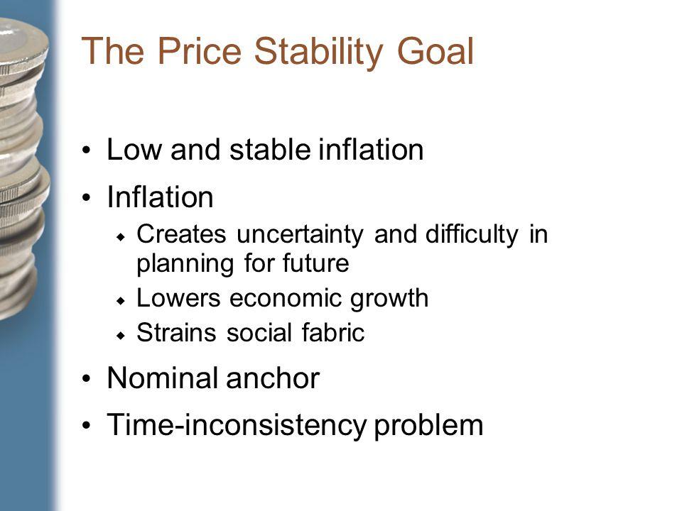 monetary policy uncertainty