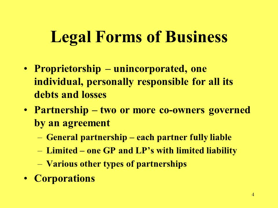 4 Legal Forms of Business Proprietorship – unincorporated, one individual, personally responsible for all its debts and losses Partnership – two or more co-owners governed by an agreement –General partnership – each partner fully liable –Limited – one GP and LP's with limited liability –Various other types of partnerships Corporations