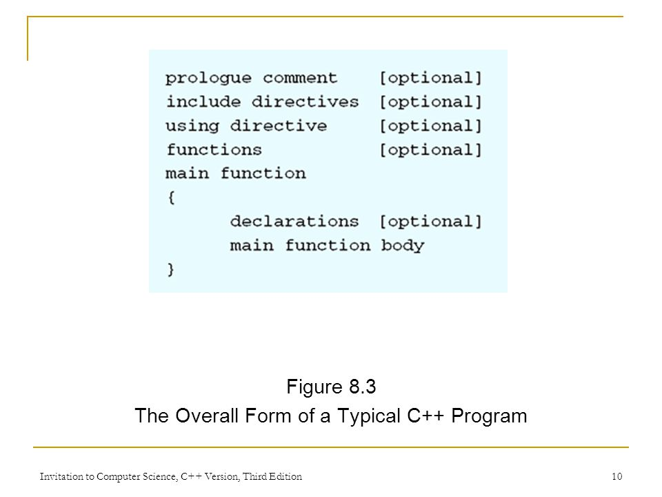 Invitation to Computer Science, C++ Version, Third Edition 10 Figure 8.3 The Overall Form of a Typical C++ Program