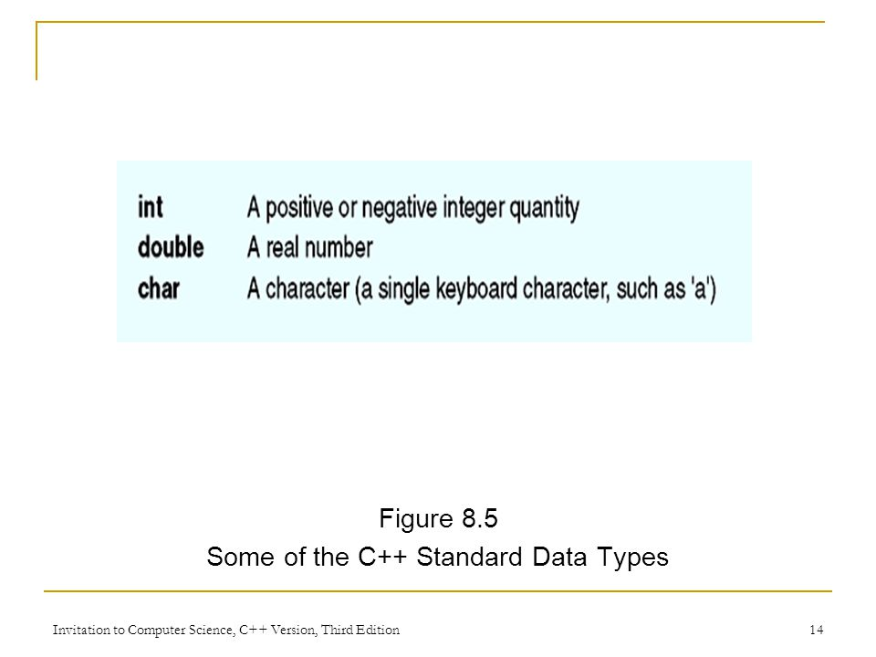 Invitation to Computer Science, C++ Version, Third Edition 14 Figure 8.5 Some of the C++ Standard Data Types