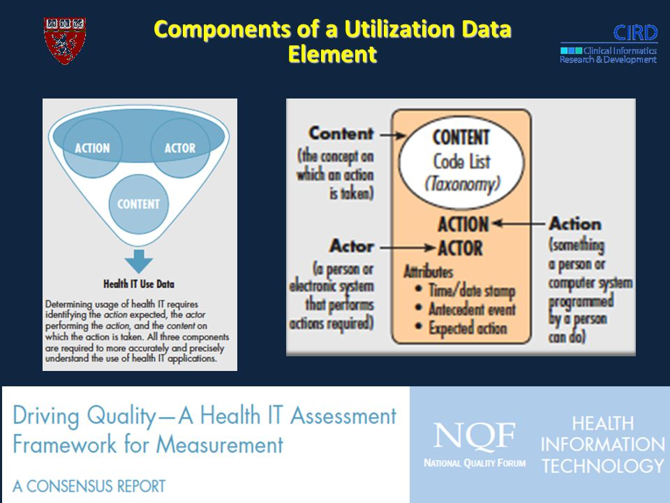 Components of a Utilization Data Element