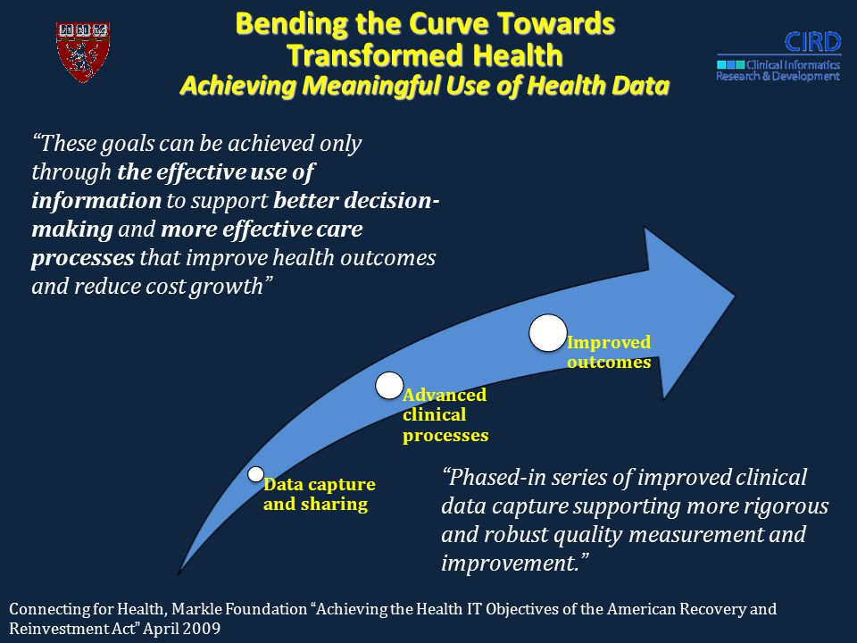 Bending the Curve Towards Transformed Health Achieving Meaningful Use of Health Data Data capture and sharing Advanced clinical processes Improved outcomes Phased-in series of improved clinical data capture supporting more rigorous and robust quality measurement and improvement. These goals can be achieved only through the effective use of information to support better decision- making and more effective care processes that improve health outcomes and reduce cost growth Connecting for Health, Markle Foundation Achieving the Health IT Objectives of the American Recovery and Reinvestment Act April 2009