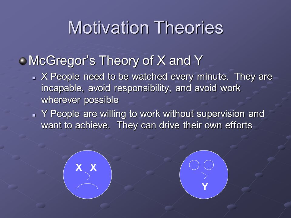 Motivation Theories McGregor's Theory of X and Y X People need to be watched every minute.