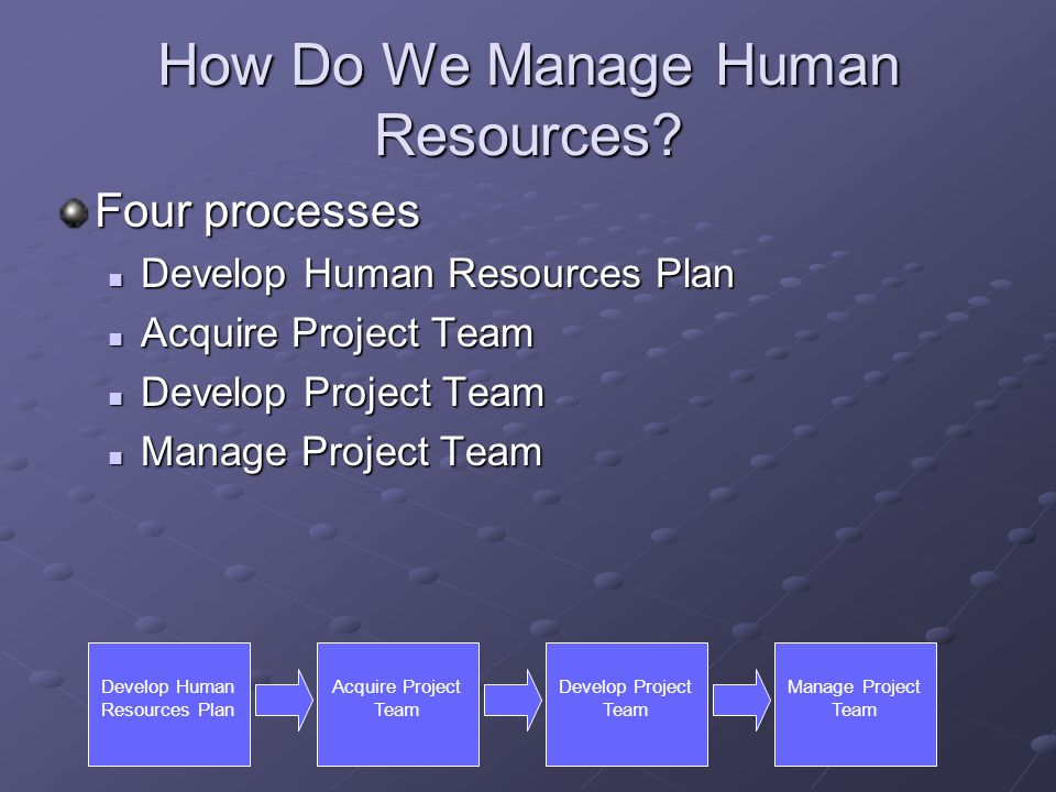 How Do We Manage Human Resources.
