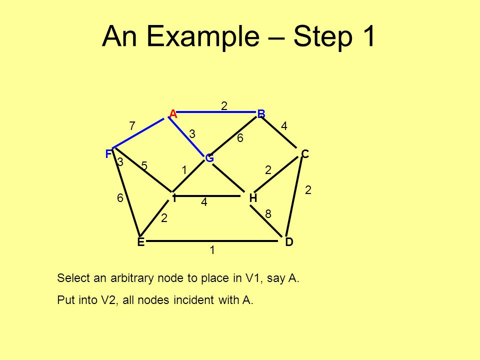 An Example – Step 1 DE HI FC G BA 8 6 5 3 3 2 2 2 1 6 1 4 2 47 Select an arbitrary node to place in V1, say A.