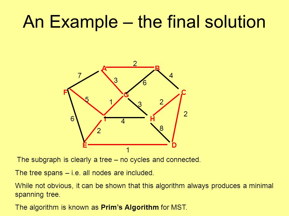 An Example – the final solution DE HI FC G BA 8 6 5 3 3 2 2 2 1 6 1 4 2 47 The subgraph is clearly a tree – no cycles and connected.