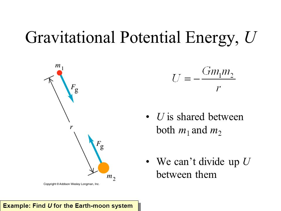 Gravitational Potential Energy, U U is shared between both m 1 and m 2 We can't divide up U between them Example: Find U for the Earth-moon system