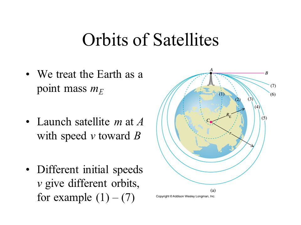 We treat the Earth as a point mass m E Launch satellite m at A with speed v toward B Different initial speeds v give different orbits, for example (1) – (7)