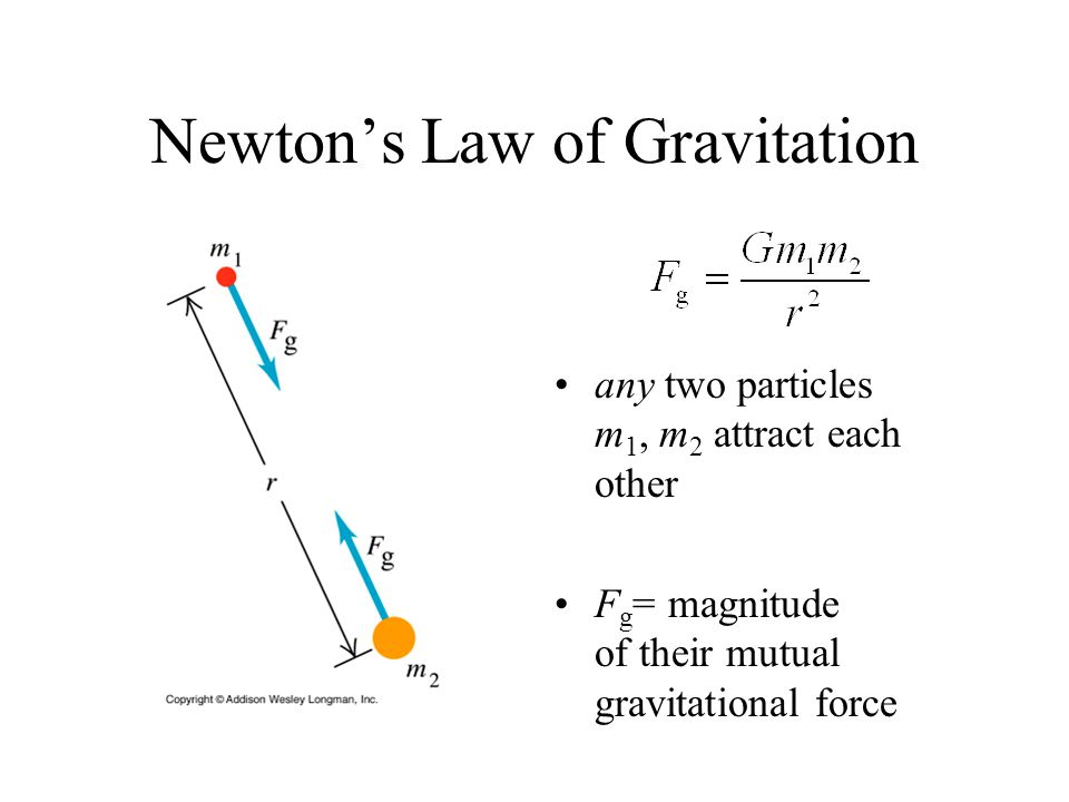 Newton's Law of Gravitation any two particles m 1, m 2 attract each other F g = magnitude of their mutual gravitational force