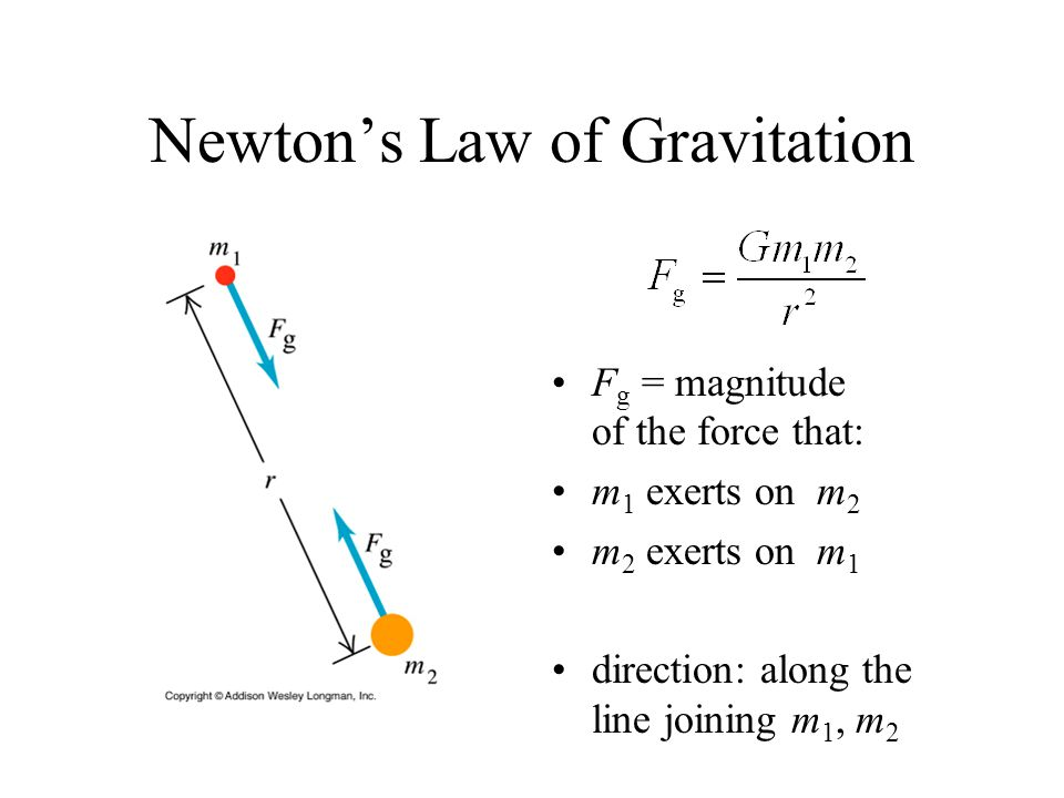 Newton's Law of Gravitation F g = magnitude of the force that: m 1 exerts on m 2 m 2 exerts on m 1 direction: along the line joining m 1, m 2