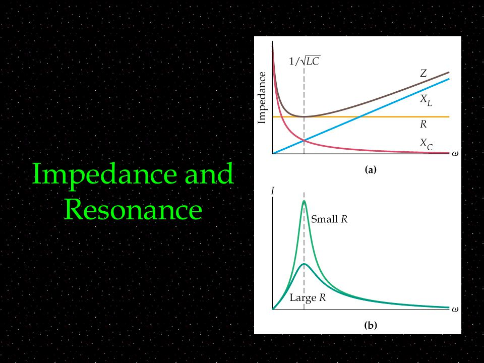 Impedance and Resonance