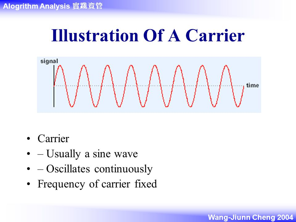 Alogrithm Analysis 實踐資管 Wang-Jiunn Cheng 2004 Illustration Of A Carrier Carrier – Usually a sine wave – Oscillates continuously Frequency of carrier fixed