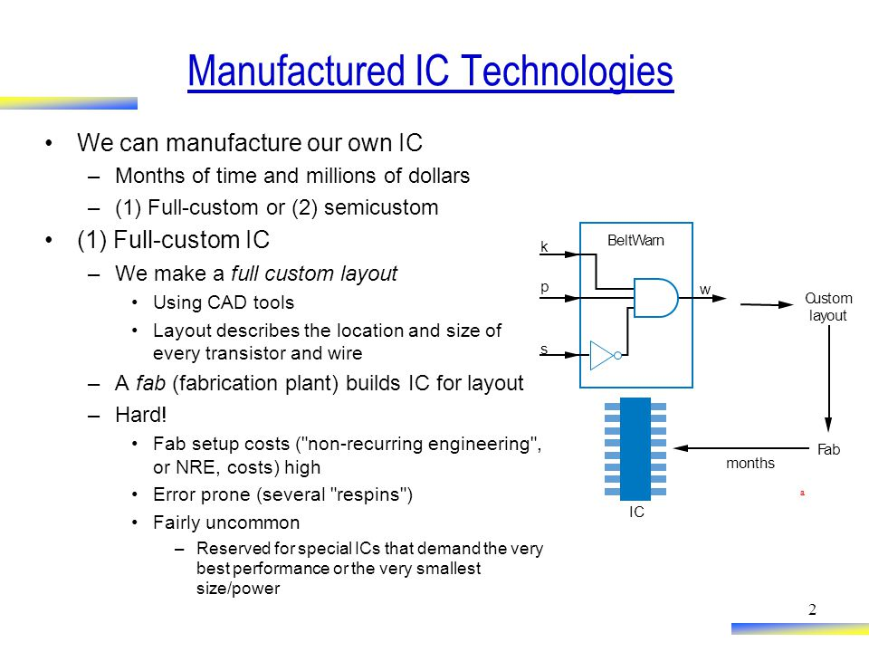 2 Manufactured IC Technologies We can manufacture our own IC –Months of time and millions of dollars –(1) Full-custom or (2) semicustom (1) Full-custom IC –We make a full custom layout Using CAD tools Layout describes the location and size of every transistor and wire –A fab (fabrication plant) builds IC for layout –Hard.