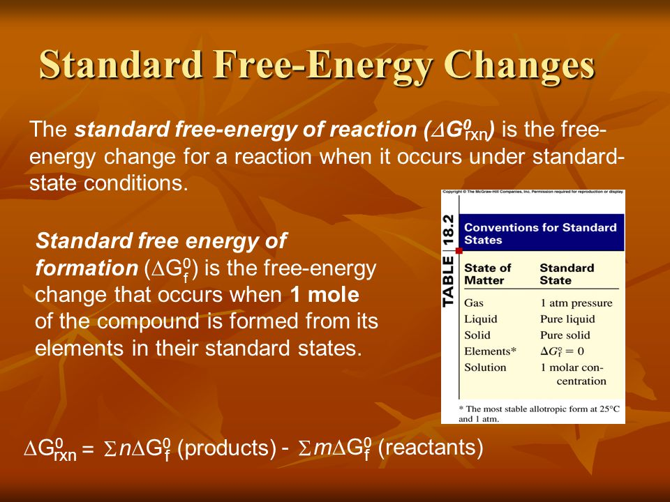 Standard Free-Energy Changes Standard Free-Energy Changes The standard free-energy of reaction (  G 0 ) is the free- energy change for a reaction when it occurs under standard- state conditions.