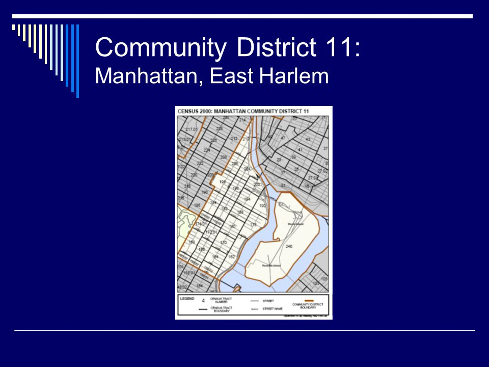 Community District 11: Manhattan, East Harlem