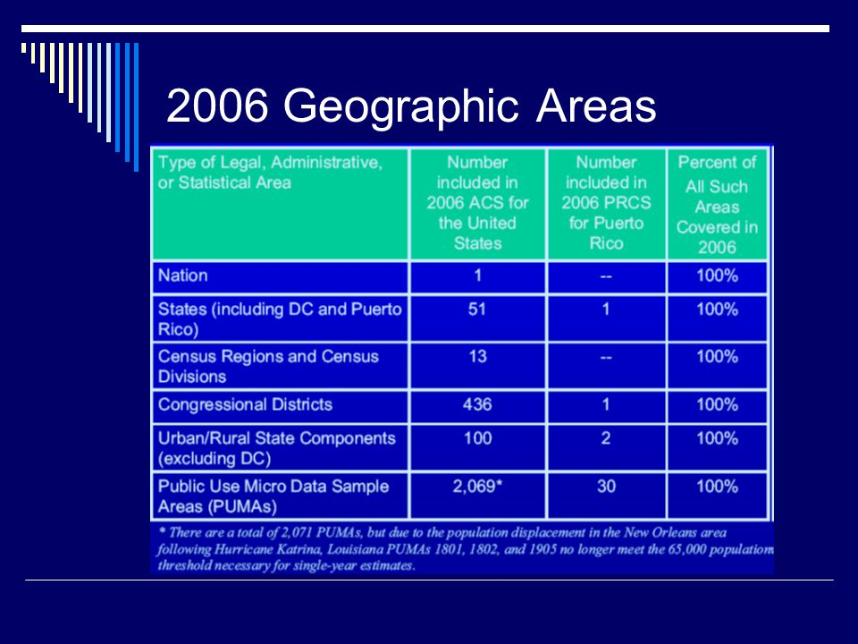 2006 Geographic Areas