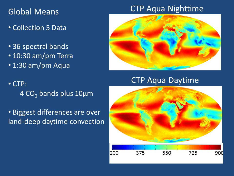 Global Means Collection 5 Data 36 spectral bands 10:30 am/pm Terra 1:30 am/pm Aqua CTP: 4 CO 2 bands plus 10μm Biggest differences are over land-deep daytime convection CTP Aqua Daytime CTP Aqua Nighttime