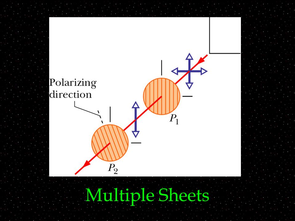 Multiple Sheets