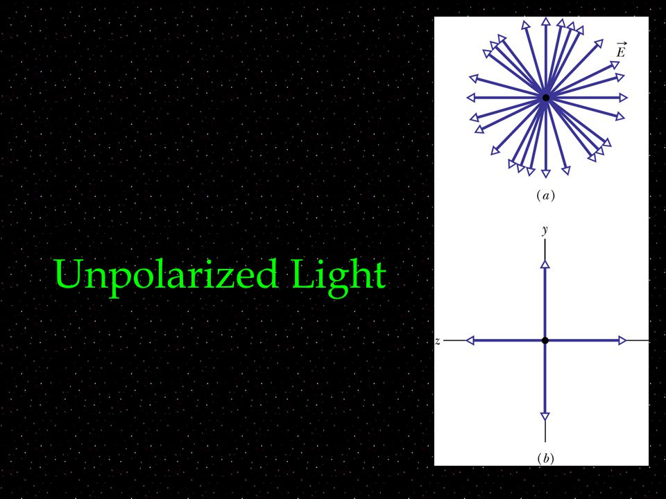 Unpolarized Light