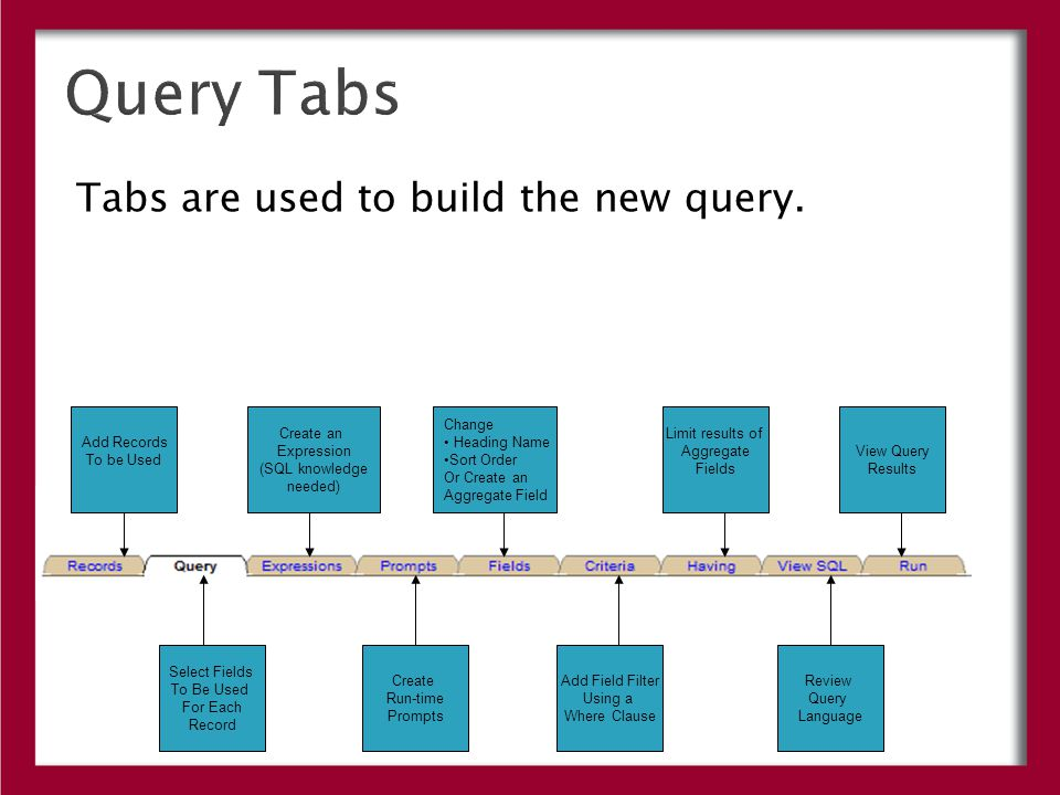Query Tabs Tabs are used to build the new query.