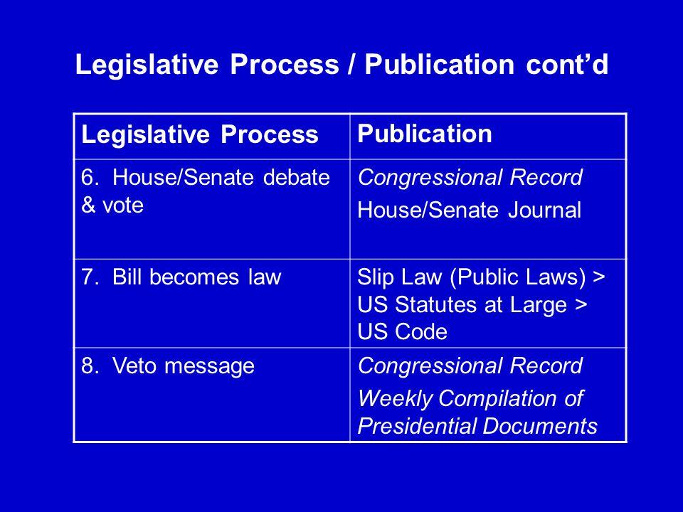 Legislative Process / Publication cont'd Legislative Process Publication 6.